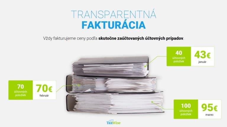 Transparentna fakturácia